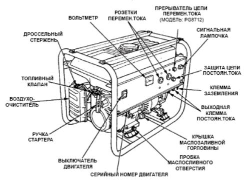 Бензиновый генератор Moller MR/GGT0950R